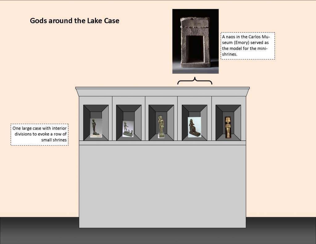 Diagram of a museum display case