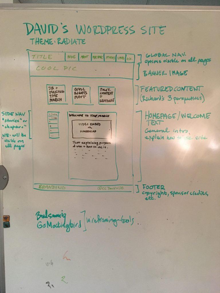 Diagram of a webpage drawn on a whiteboard