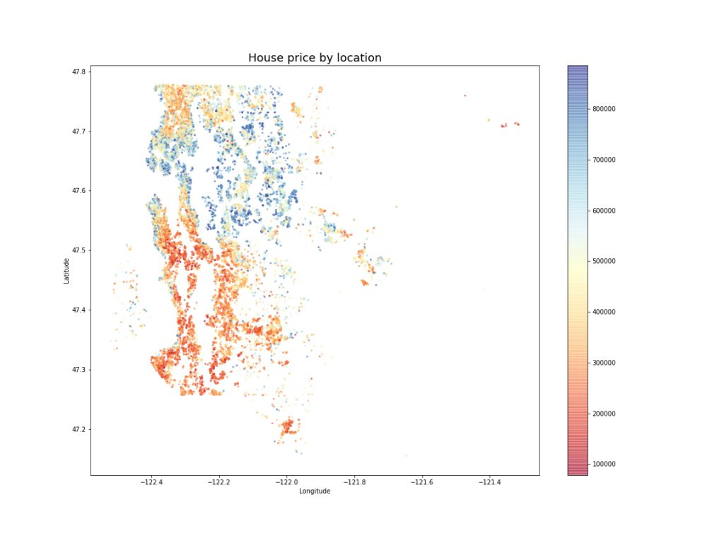 scatter plot showing midrange homes in King County with longitude on the x-axis, latitude on the y-axis, and points colored by price