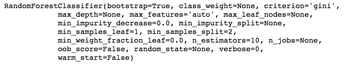 printout of model parameters