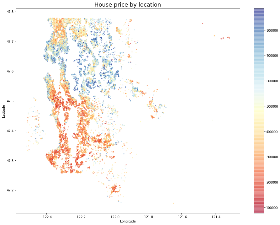 plot showing locations of homes in King County, color-coded by sale price